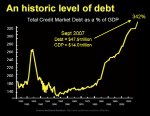 chris-creditbubble