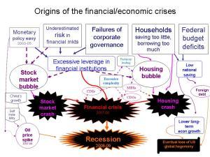 economicnewmemberscongrcrisisorigns