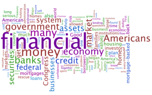 nwobushonfinancialcrisisdollar_wordle