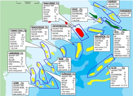 oil 061118_AZ_offshore_exploration_blocks