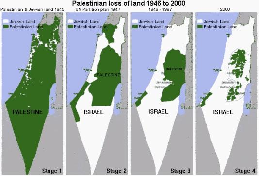 palestinian-loss-of-lan